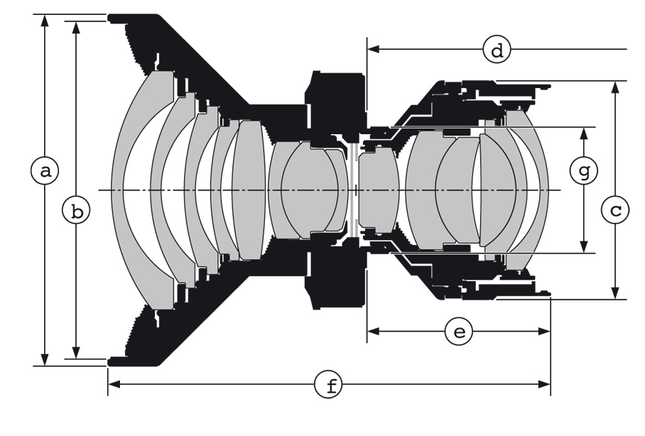 Rodenstock HR Digaron-W Lenses drawing